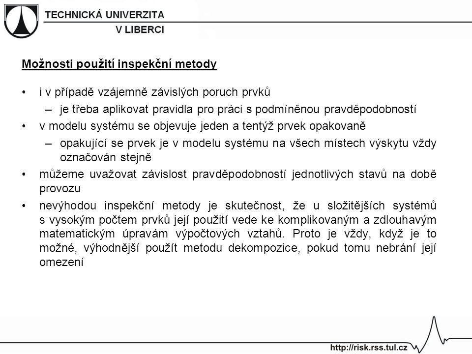 Možnosti použití inspekční metody