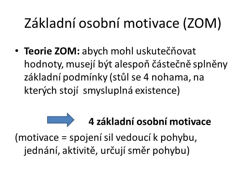 Základní osobní motivace (ZOM)