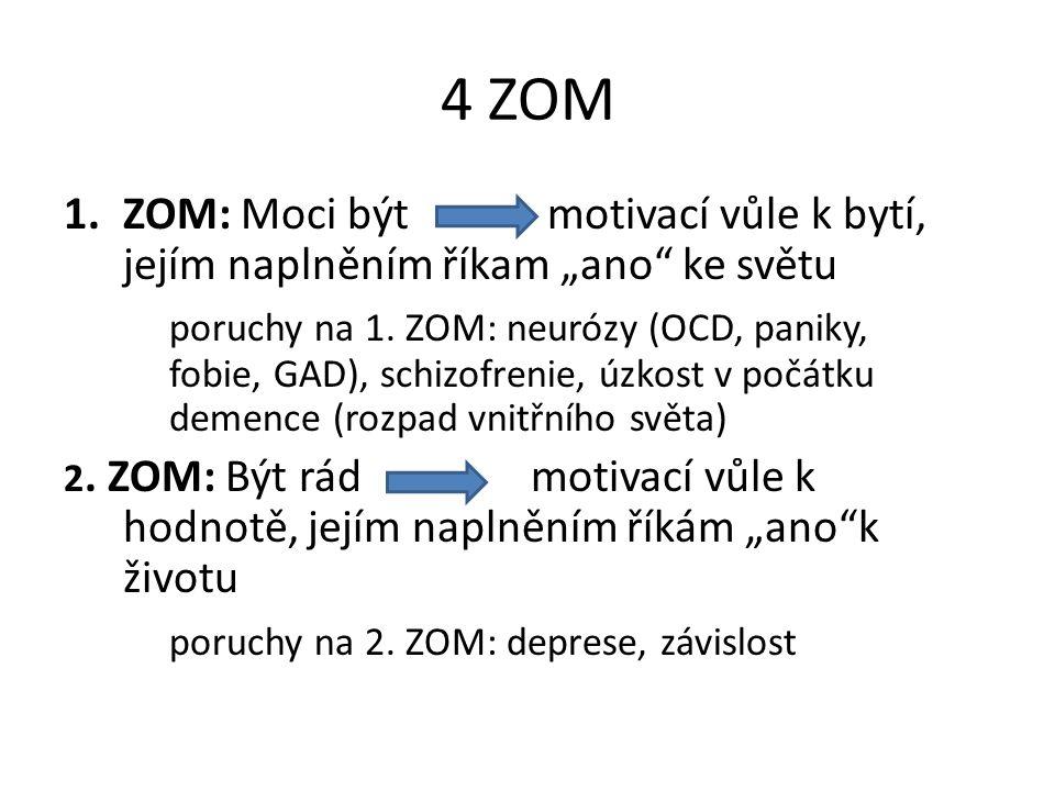 """4 ZOM ZOM: Moci být motivací vůle k bytí, jejím naplněním říkam """"ano ke světu."""
