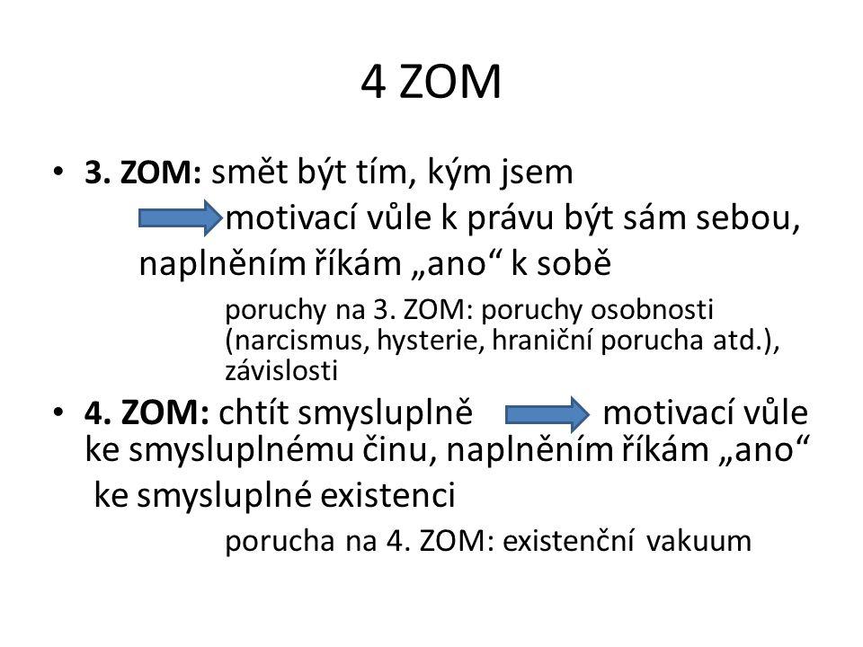 4 ZOM motivací vůle k právu být sám sebou,