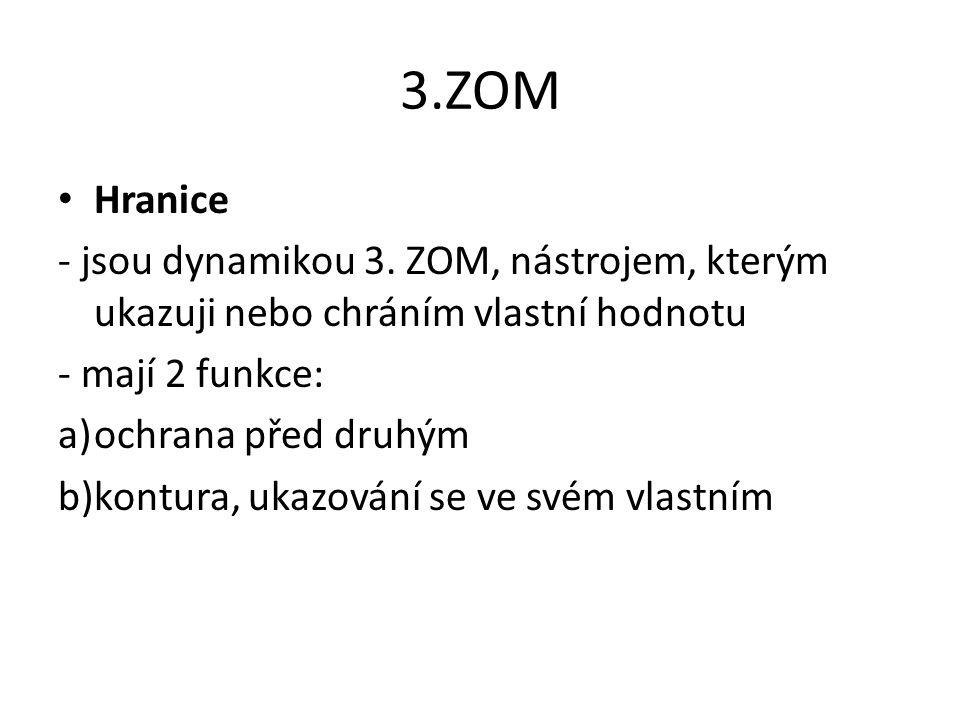 3.ZOM Hranice. - jsou dynamikou 3. ZOM, nástrojem, kterým ukazuji nebo chráním vlastní hodnotu. - mají 2 funkce: