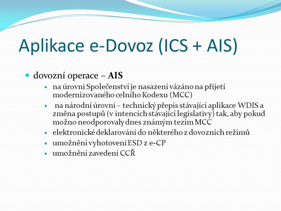 Aplikace e-Dovoz (ICS + AIS)