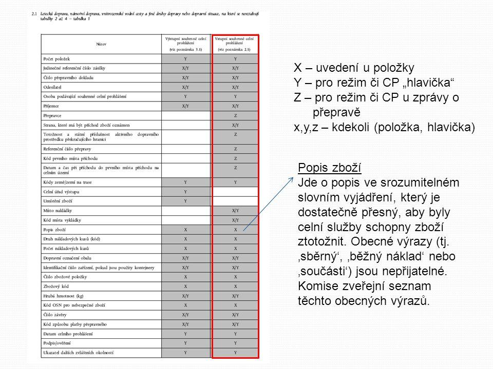 """X – uvedení u položky Y – pro režim či CP """"hlavička Z – pro režim či CP u zprávy o přepravě. x,y,z – kdekoli (položka, hlavička)"""