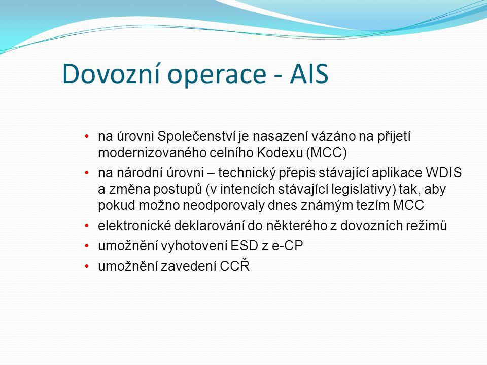 Dovozní operace - AIS na úrovni Společenství je nasazení vázáno na přijetí modernizovaného celního Kodexu (MCC)