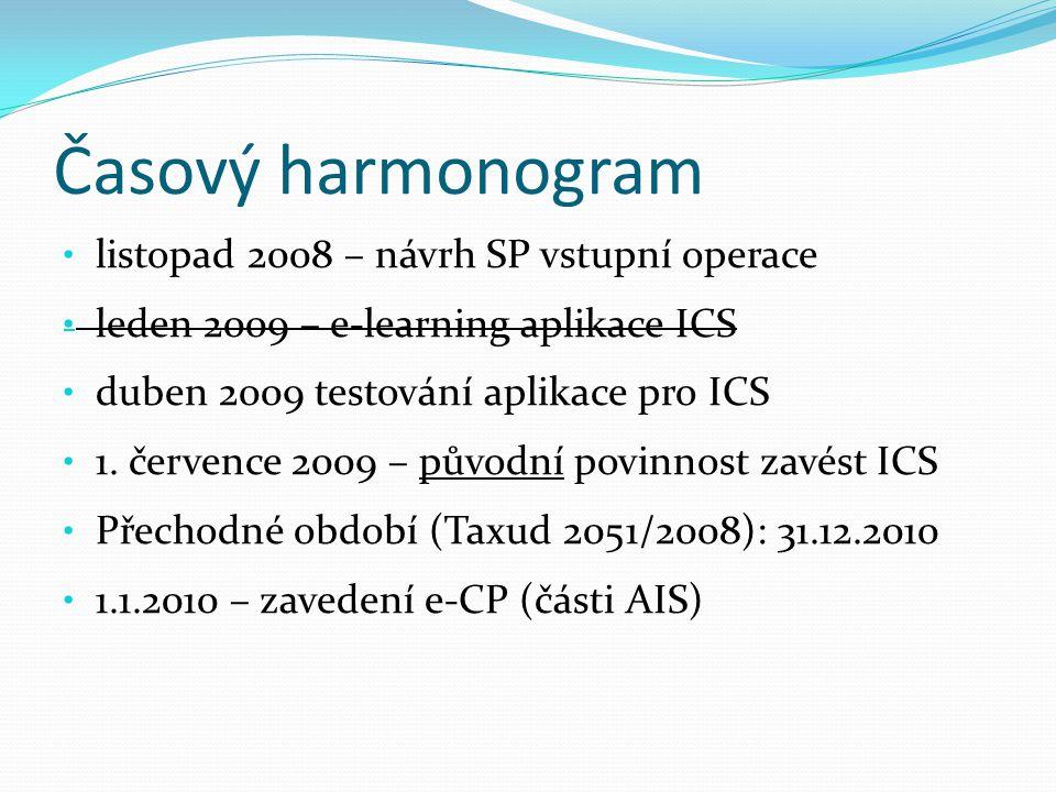 Časový harmonogram listopad 2008 – návrh SP vstupní operace