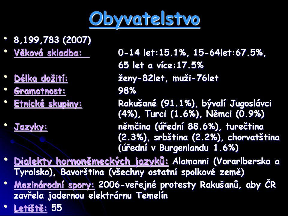 Obyvatelstvo 8,199,783 (2007) Věková skladba: 0-14 let:15.1%, 15-64let:67.5%, 65 let a více:17.5%