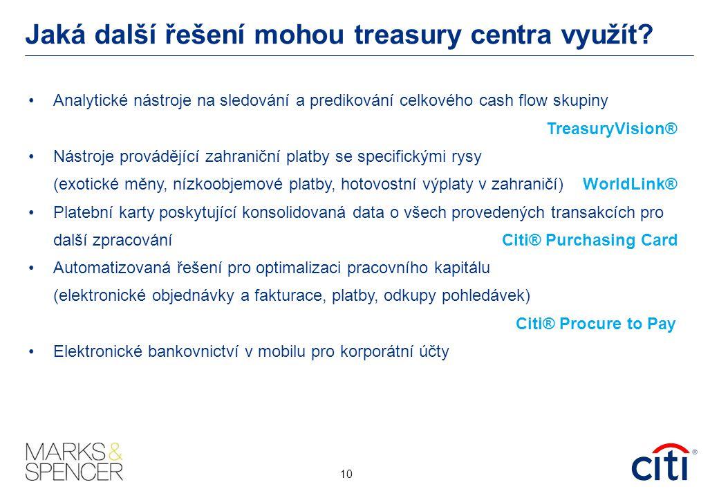 Jaká další řešení mohou treasury centra využít