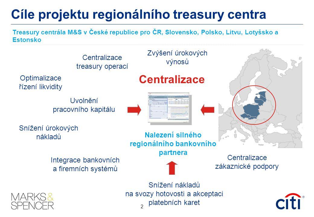 Cíle projektu regionálního treasury centra