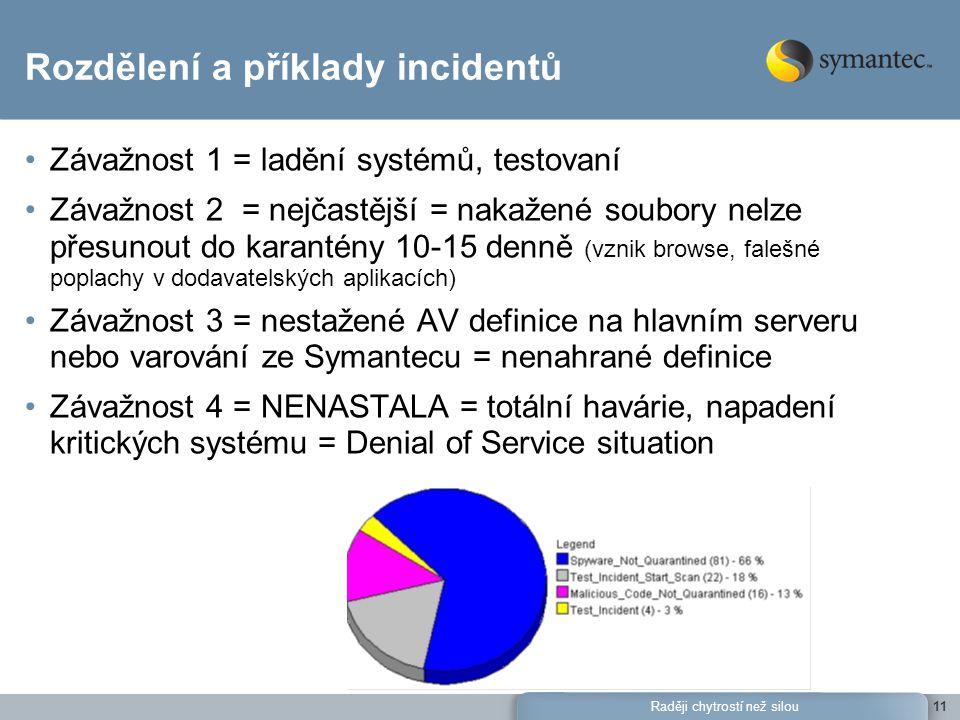 Rozdělení a příklady incidentů