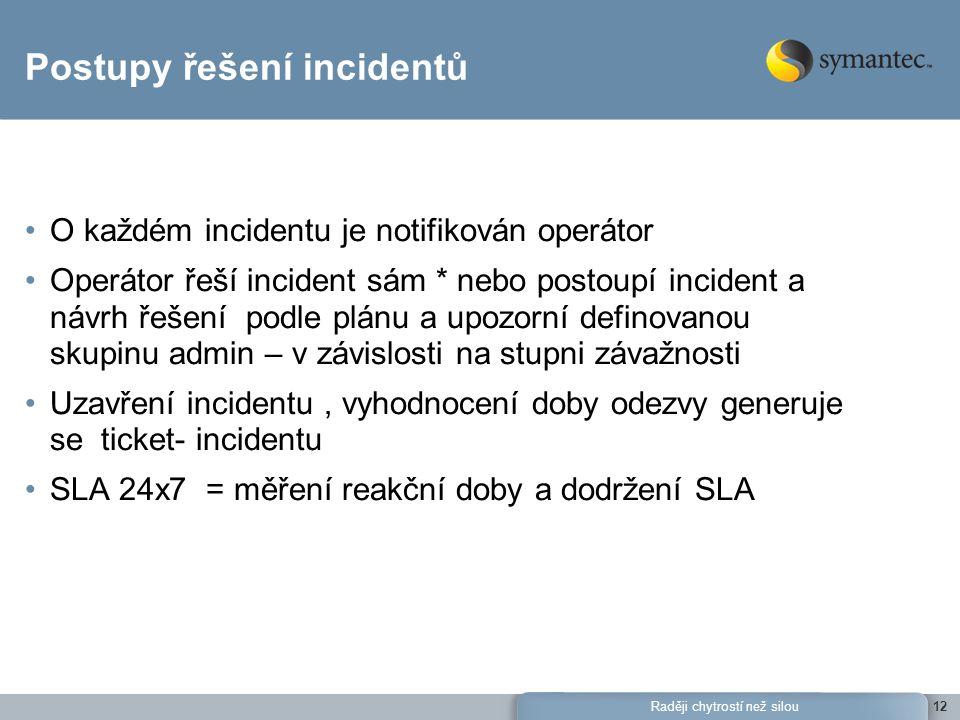 Postupy řešení incidentů