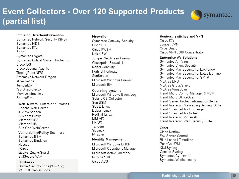 Event Collectors - Over 120 Supported Products (partial list)