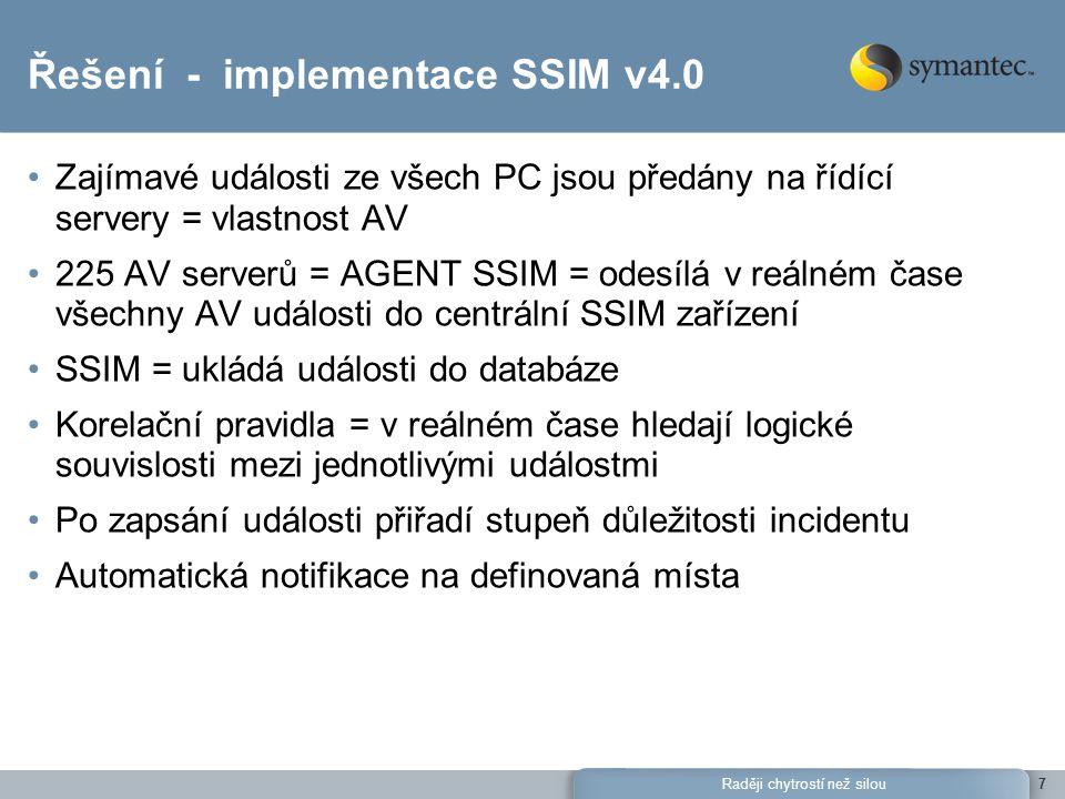Řešení - implementace SSIM v4.0