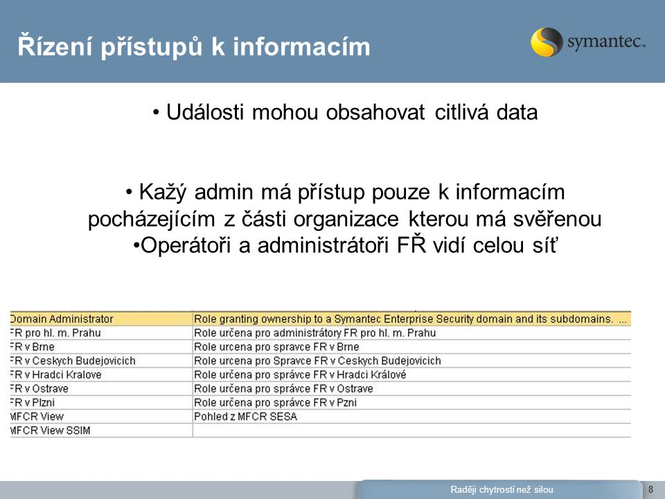 Řízení přístupů k informacím