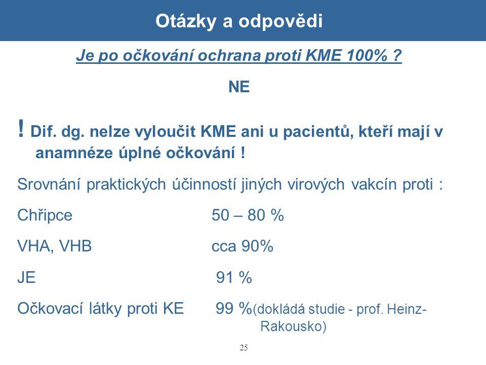 Je po očkování ochrana proti KME 100%