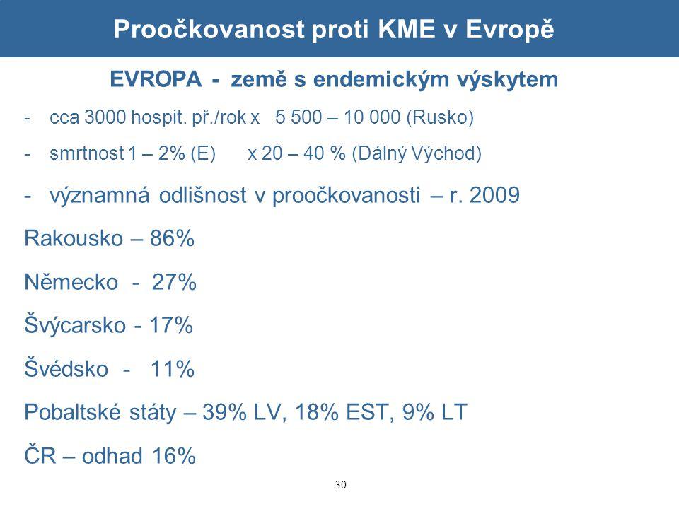 Proočkovanost proti KME v Evropě