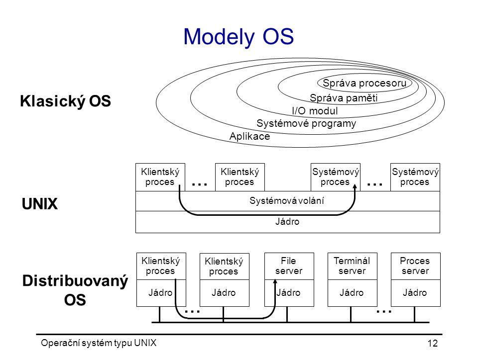 Modely OS ... ... ... ... Klasický OS UNIX Distribuovaný OS