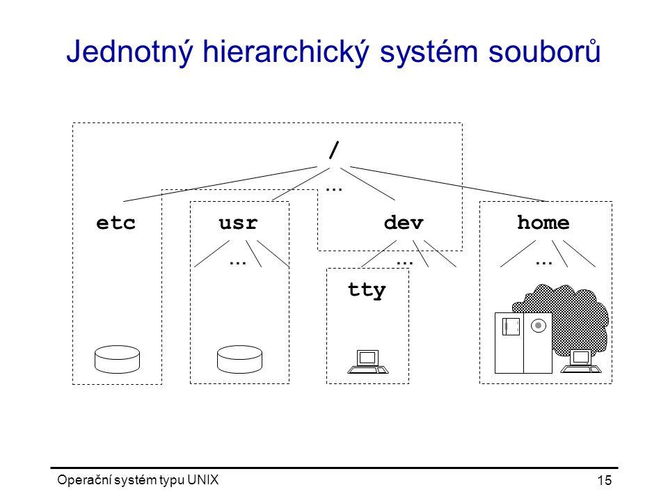 Jednotný hierarchický systém souborů