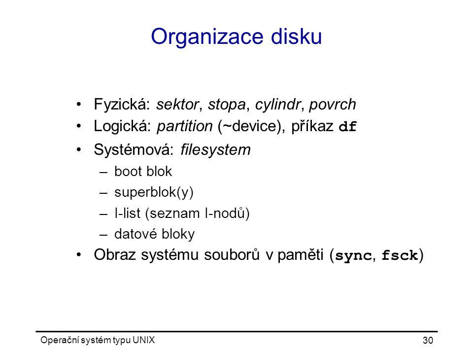 Organizace disku Fyzická: sektor, stopa, cylindr, povrch