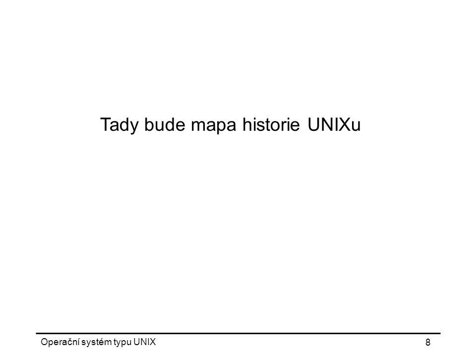 Tady bude mapa historie UNIXu