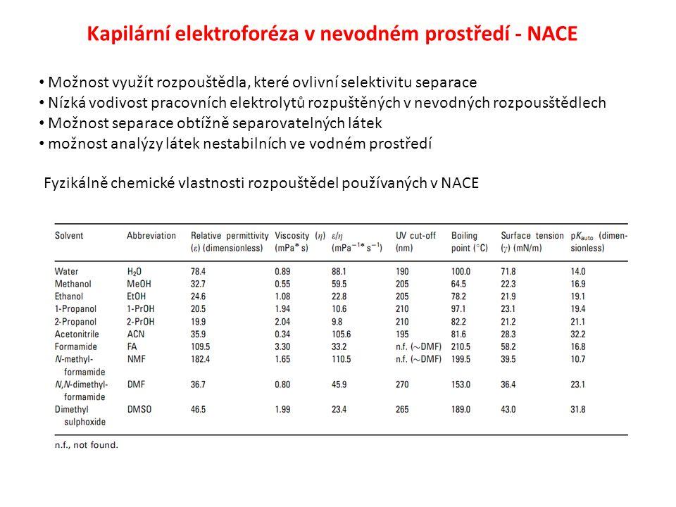 Kapilární elektroforéza v nevodném prostředí - NACE
