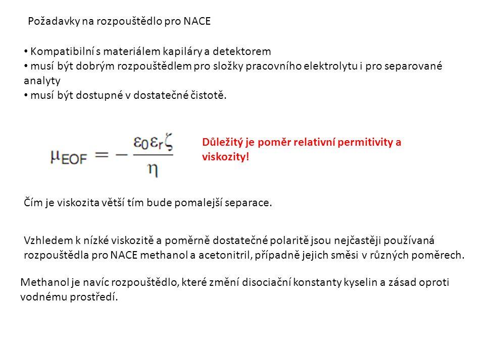 Požadavky na rozpouštědlo pro NACE