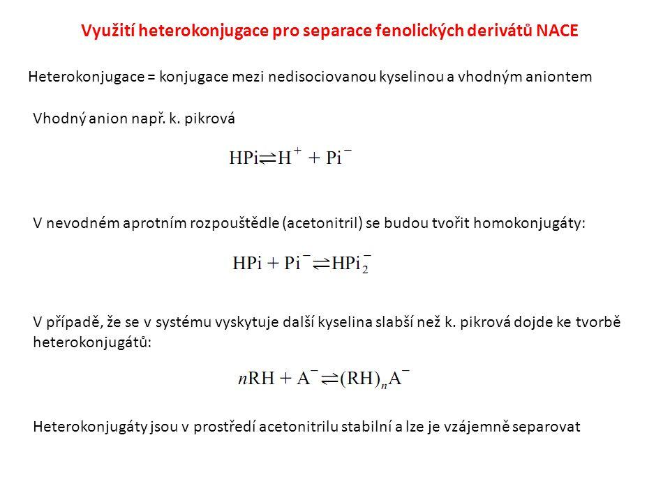 Využití heterokonjugace pro separace fenolických derivátů NACE