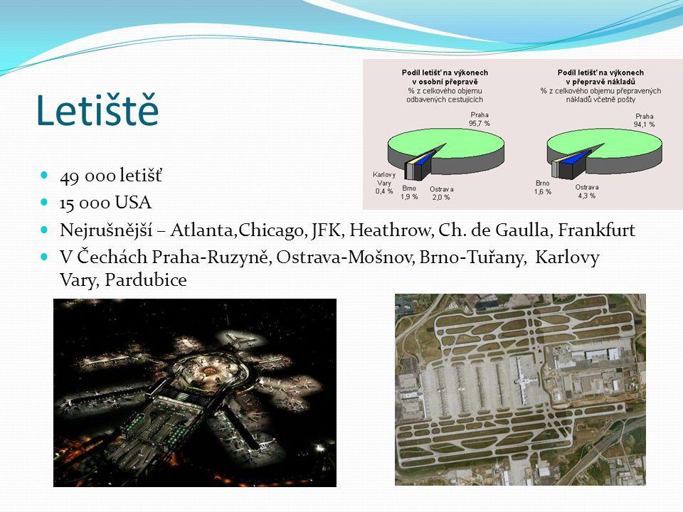 Letiště 49 000 letišť. 15 000 USA. Nejrušnější – Atlanta,Chicago, JFK, Heathrow, Ch. de Gaulla, Frankfurt.