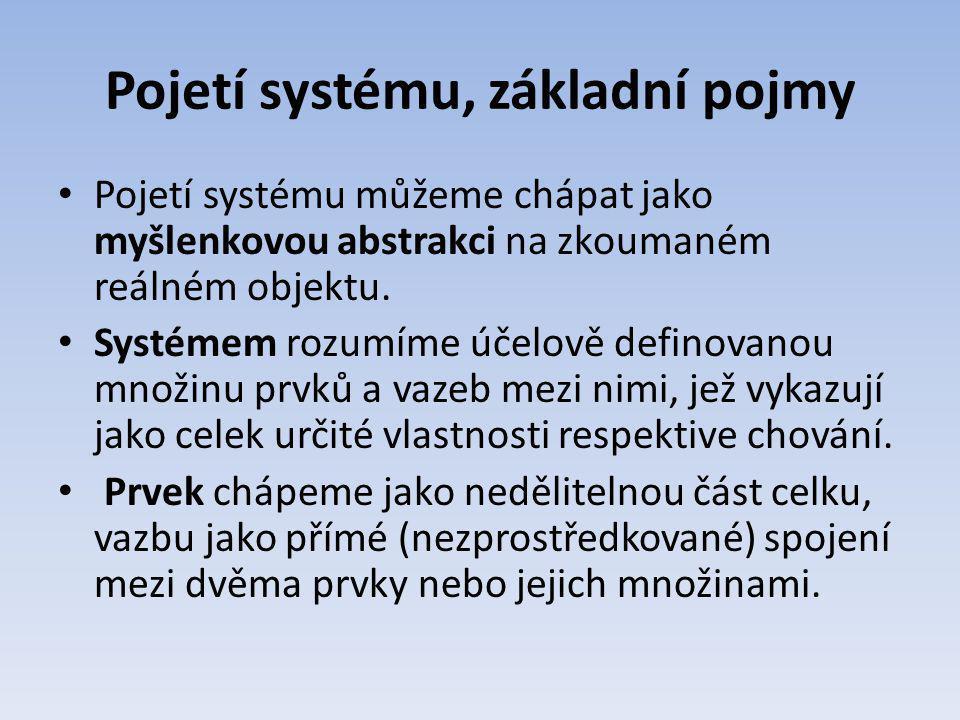 Pojetí systému, základní pojmy