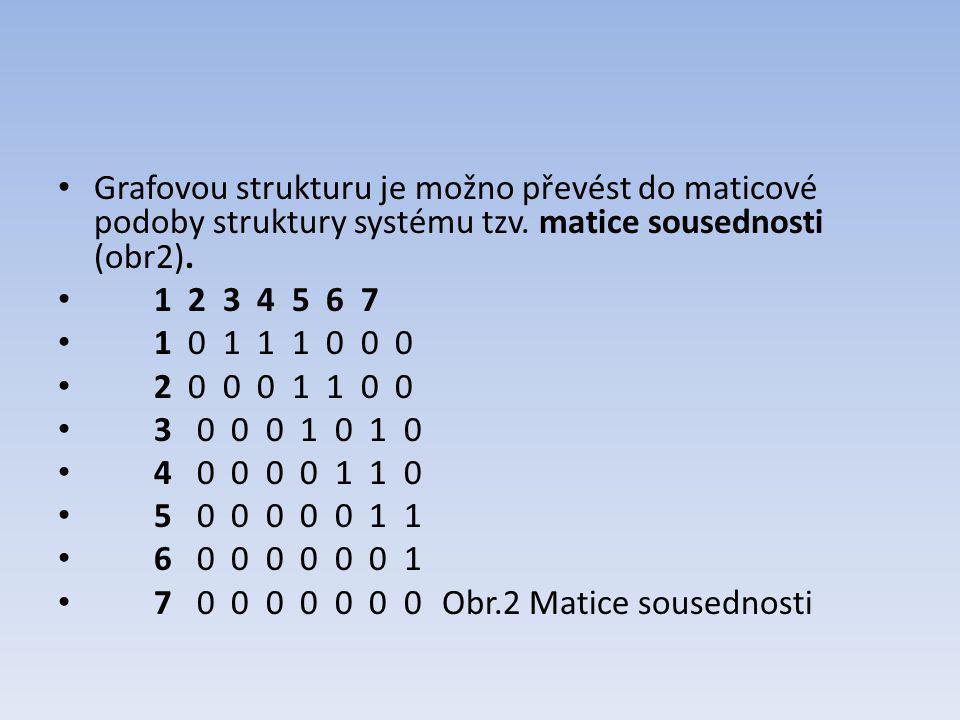 Grafovou strukturu je možno převést do maticové podoby struktury systému tzv. matice sousednosti (obr2).