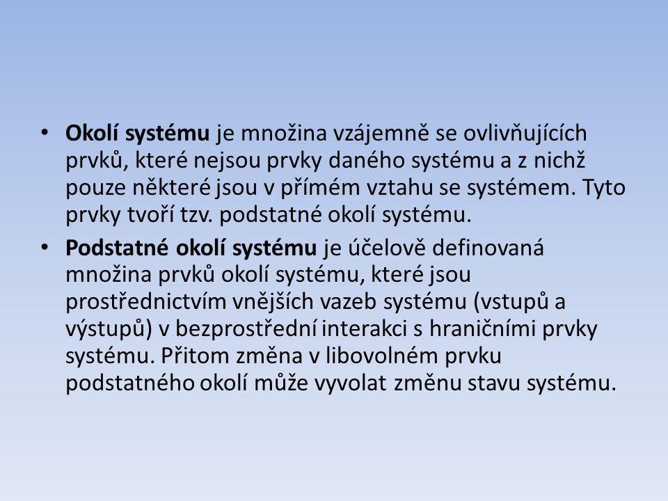 Okolí systému je množina vzájemně se ovlivňujících prvků, které nejsou prvky daného systému a z nichž pouze některé jsou v přímém vztahu se systémem. Tyto prvky tvoří tzv. podstatné okolí systému.