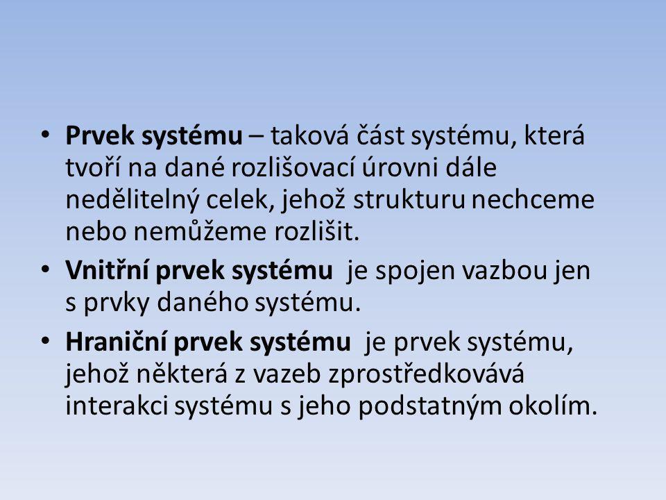 Prvek systému – taková část systému, která tvoří na dané rozlišovací úrovni dále nedělitelný celek, jehož strukturu nechceme nebo nemůžeme rozlišit.