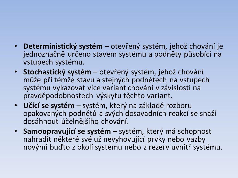 Deterministický systém – otevřený systém, jehož chování je jednoznačně určeno stavem systému a podněty působící na vstupech systému.