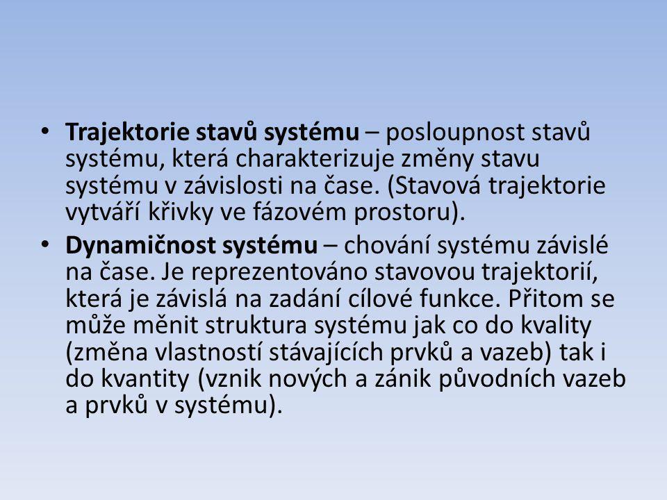 Trajektorie stavů systému – posloupnost stavů systému, která charakterizuje změny stavu systému v závislosti na čase. (Stavová trajektorie vytváří křivky ve fázovém prostoru).