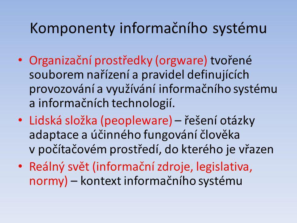 Komponenty informačního systému