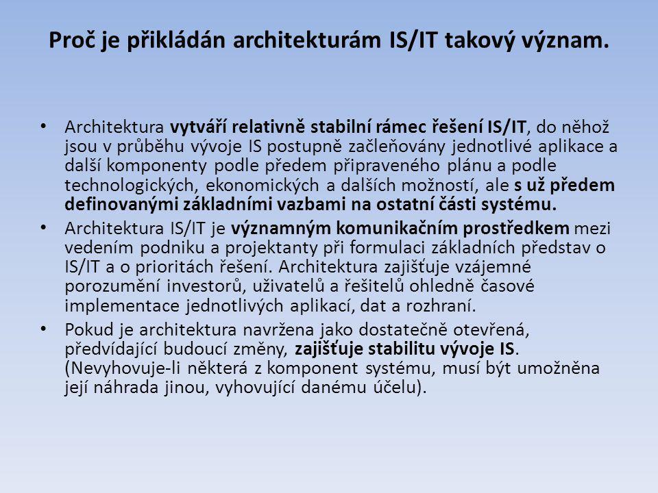 Proč je přikládán architekturám IS/IT takový význam.