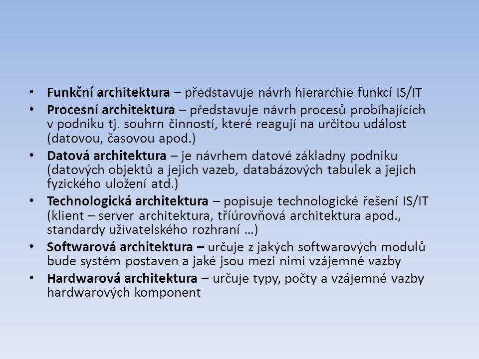 Funkční architektura – představuje návrh hierarchie funkcí IS/IT