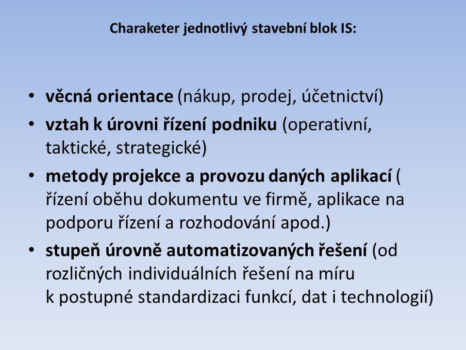 Charaketer jednotlivý stavební blok IS:
