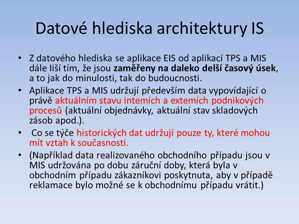 Datové hlediska architektury IS