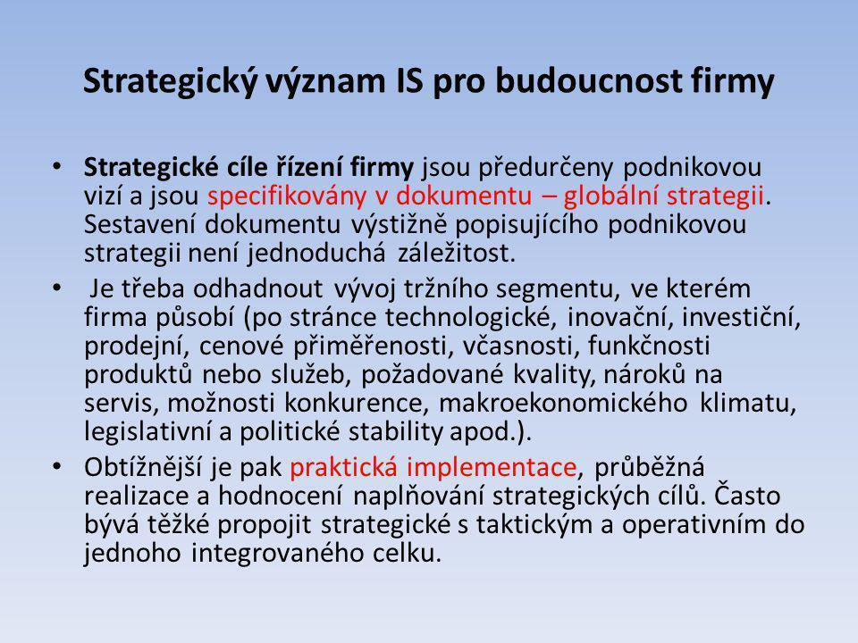 Strategický význam IS pro budoucnost firmy