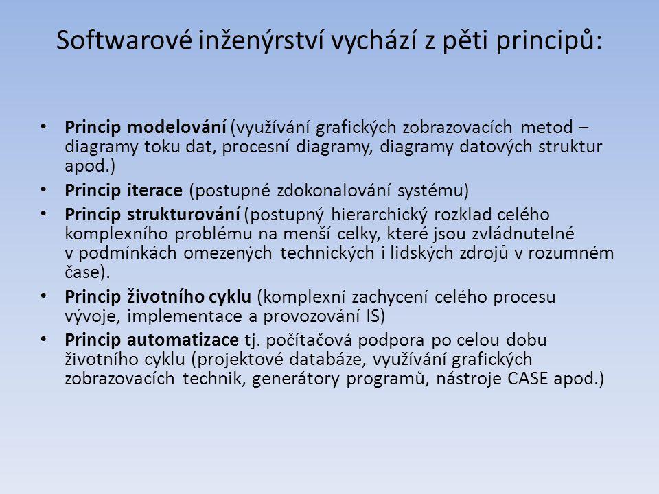 Softwarové inženýrství vychází z pěti principů: