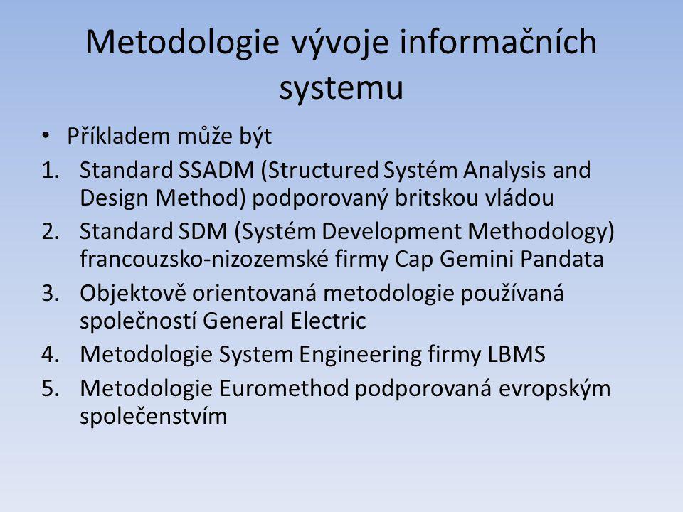 Metodologie vývoje informačních systemu
