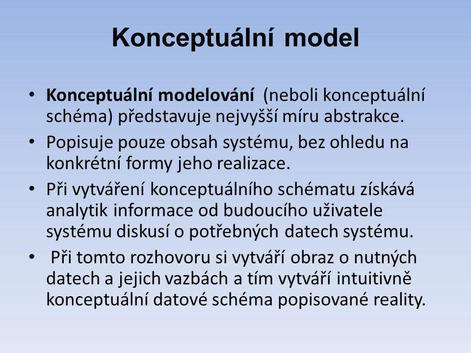 Konceptuální model Konceptuální modelování (neboli konceptuální schéma) představuje nejvyšší míru abstrakce.