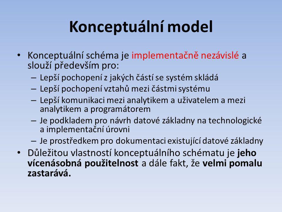 Konceptuální model Konceptuální schéma je implementačně nezávislé a slouží především pro: Lepší pochopení z jakých částí se systém skládá.