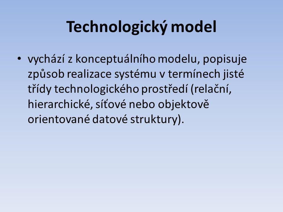 Technologický model