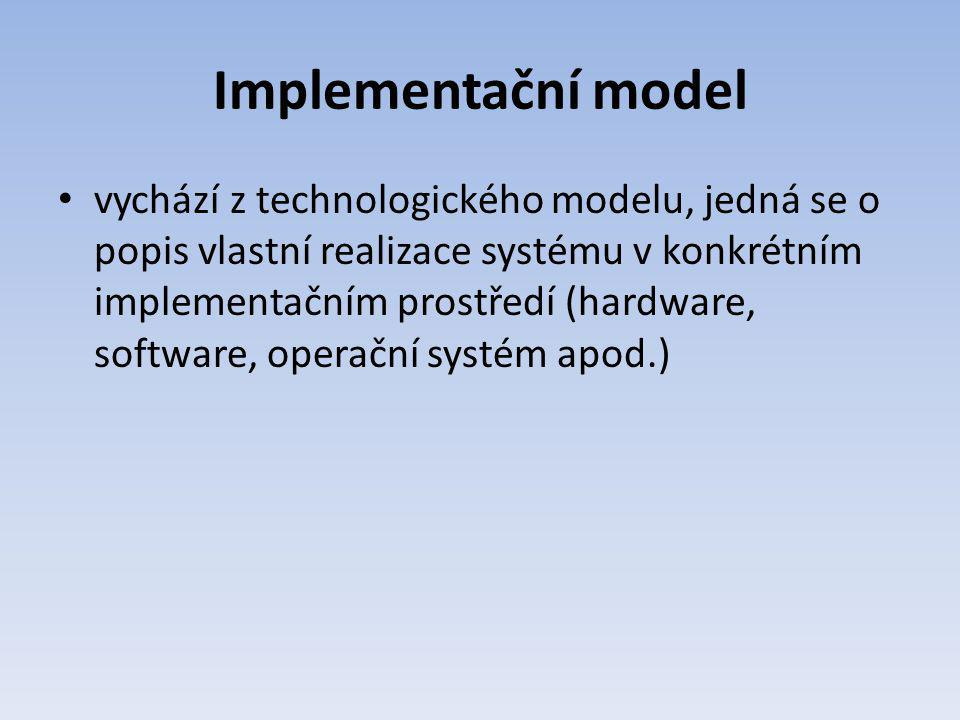Implementační model