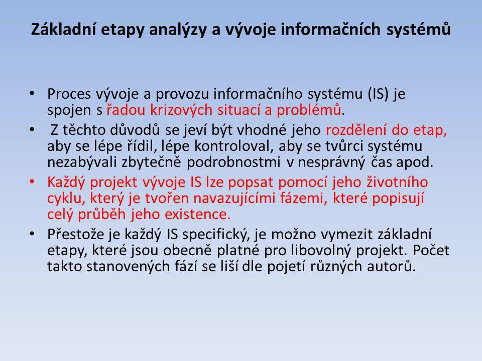 Základní etapy analýzy a vývoje informačních systémů