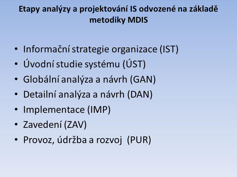 Etapy analýzy a projektování IS odvozené na základě metodiky MDIS