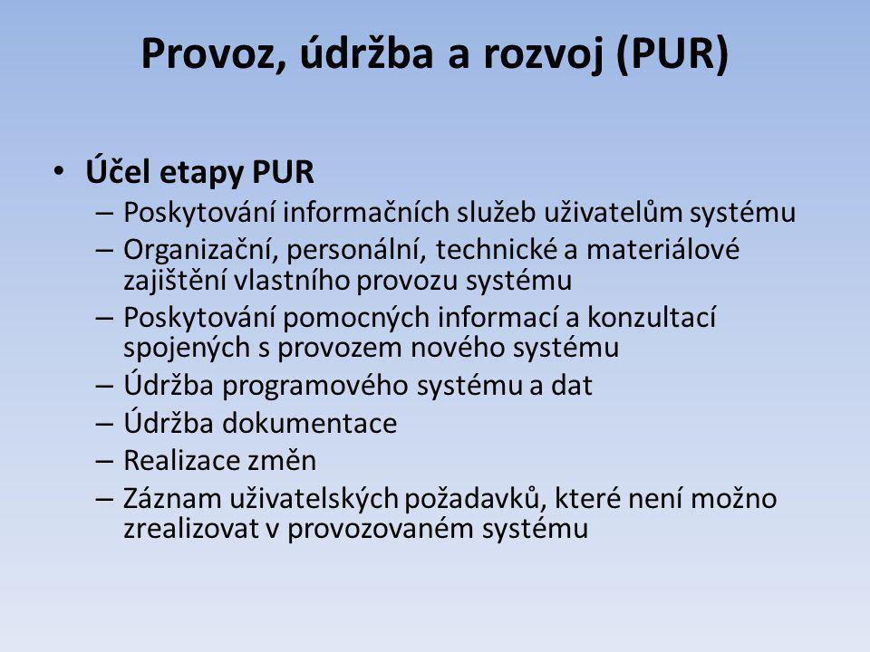 Provoz, údržba a rozvoj (PUR)