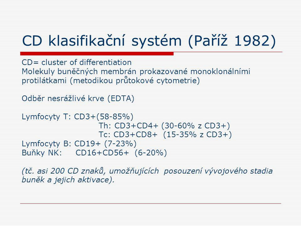 CD klasifikační systém (Paříž 1982)