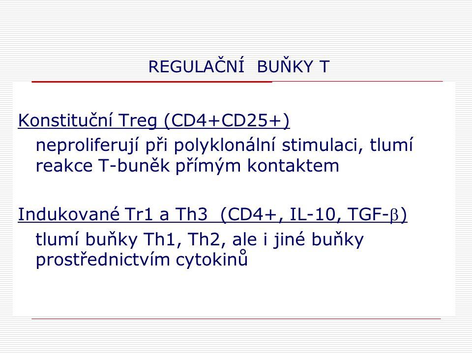 Konstituční Treg (CD4+CD25+)